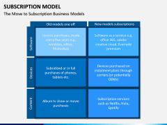 Subscription Model PPT Slide 15