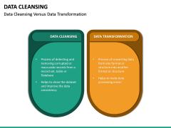 Data Cleansing PPT Slide 22