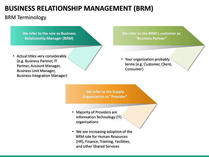 business relationship management  brm  powerpoint template