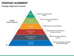 Strategic Alignment PPT Slide 24