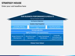 Strategy House PPT Slide 7