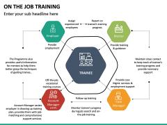 On the Job Training PPT Slide 23