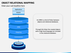 Object Relational Mapping PPT slide 1
