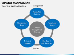 Channel Management PPT slide 16
