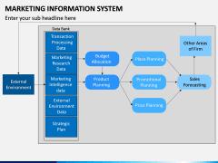 Marketing Information System PPT Slide 13