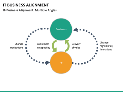 IT Business Alignment PPT Slide 29