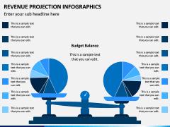 Revenue Projection Infographics PPT Slide 4
