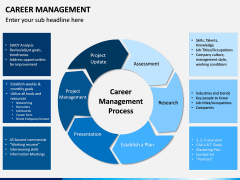 Career Management PPT Slide 10