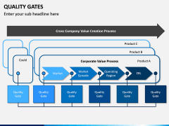 Quality Gates PPT Slide 2