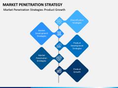 Market Penetration PPT Slide 10