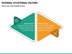 Internal Vs External Factors PPT Slide 20