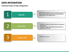 Data Integration PPT slide 23
