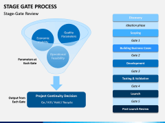 Stage-gate Process PPT Slide 10