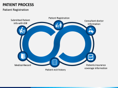 Patient Process PPT Slide 3