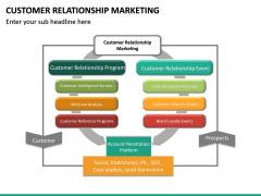 Customer Relationship Marketing PPT Slide 14