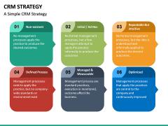 CRM Strategy PPT Slide 26