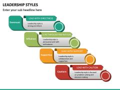 Leadership Styles PPT Slide 21