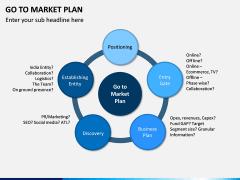 Go To Market Plan (GTM Plan) PPT Slide 10