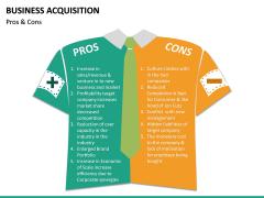 Business Acquisition PPT Slide 27
