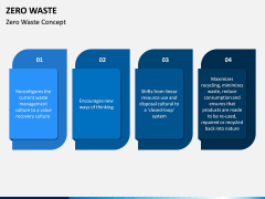 Zero Waste PPT Slide 4