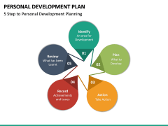 Personal Development Plan PPT Slide 29