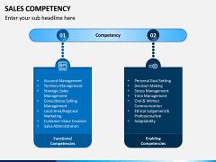 Sales Competency PPT Slide 11
