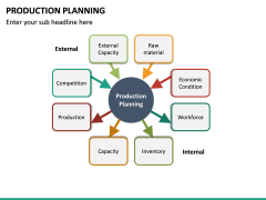 Production Planning PPT Slide 21