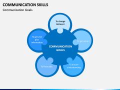 Communication Skills PPT Slide 11