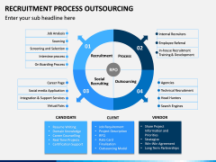 Recruitment Process Outsourcing PPT Slide 4