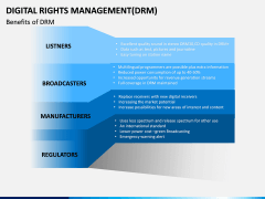 Digital Rights Management PPT Slide 14