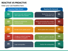 Reactive Proactive PPT Slide 18
