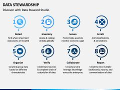Data Stewardship PPT Slide 12