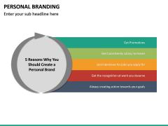 Personal Branding PPT Slide 27