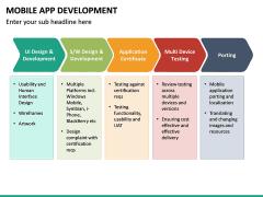 Mobile App Development PPT Slide 20