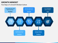 Growth Mindset PPT Slide 9