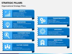 Strategic Pillars PPT Slide 10