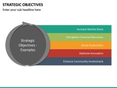 Strategic Objectives PPT Slide 24