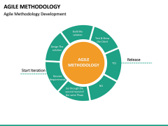 Agile Methodology PPT slide 21