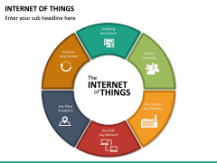 Internet of Things (IOT) PPT Slide 23