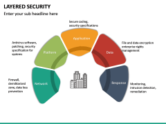 Layered Security PPT slide 28