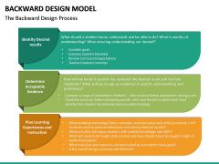 Backward Design Model PPT Slide 16