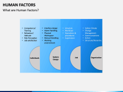 Human Factors PPT Slide 9