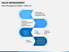 Value Management PPT Slide 3