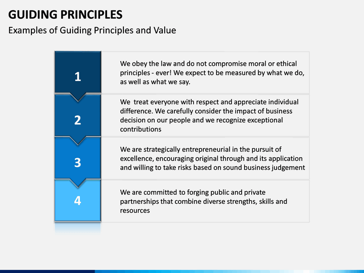 Guiding Principles Powerpoint Template