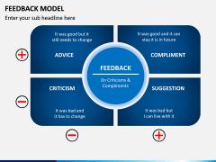 Feedback Model PPT Slide 7