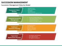 Succession Management PPT Slide 19