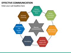 Effective Communication PPT slide 20
