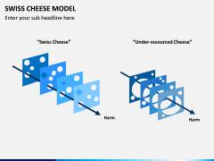 Swiss Cheese Model PPT Slide 5