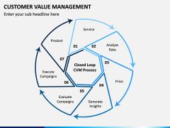 Customer Value Management PPT Slide 6