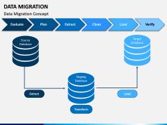 Data Migration PPT Slide 10